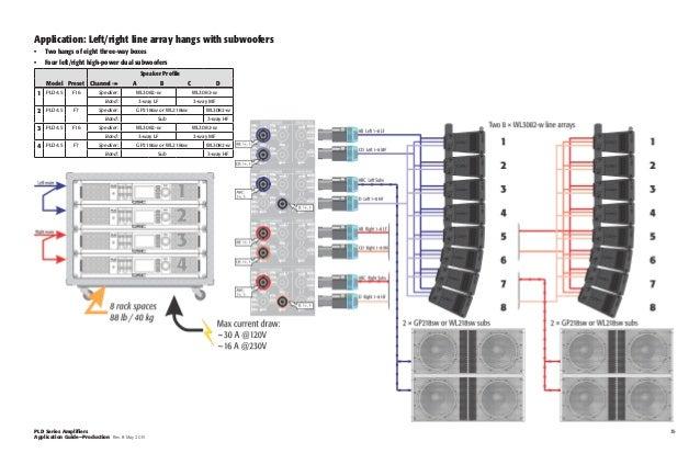 pldappguideproductionb 35 638?cb=1432237359 diagrams 792443 line array speaker wiring diagram the murphy line array speaker wiring diagram at edmiracle.co