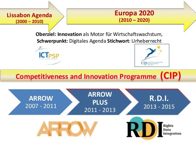 ARROW 2007 - 2011 ARROW PLUS 2011 - 2013 R.D.I. 2013 - 2015 Lissabon Agenda (2000 – 2010) Europa 2020 (2010 – 2020) Oberzi...
