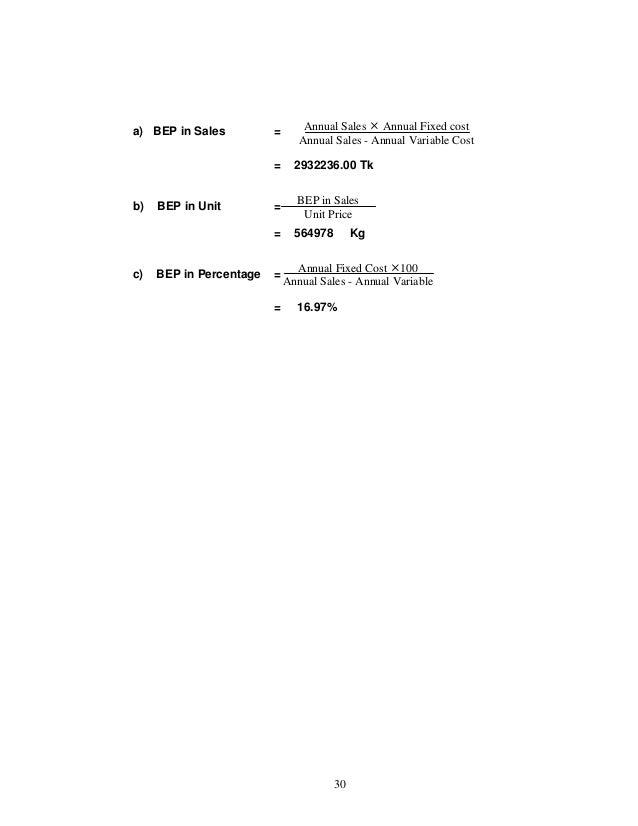 Nsic project profiles pdf writer