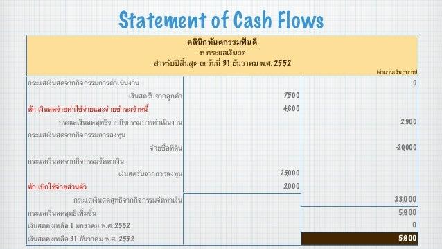 Statement of Cash Flows คลินิกทันตกรรมฟันดี งบกระแสเงินสด สําหรับปีสิ้นสุด ณ วันที่ 31 ธันวาคม พ.ศ. 2552 (จํานวนเงิน : บาท...