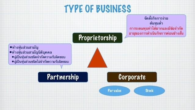 TYPE OF BUSINESS จัดตั้งกิจการง่าย ต้นทุนต่ํา การระดมทุนทําได้ยากและมีข้อจํากัด อายุของการดําเนินกิจการค่อนข้างสั้น  Propr...