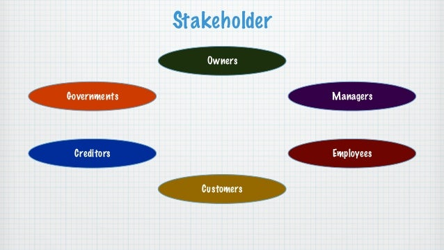 Stakeholder Owners  Governments  Managers  Creditors  Employees  Customers