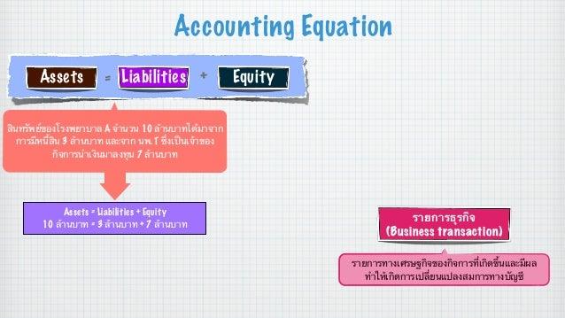 Accounting Equation Assets  = Liabilities +  Equity  สินทรัพย์ของโรงพยาบาล A จํานวน 10 ล้านบาทได้มาจาก การมีหนี้สิน 3 ล้าน...
