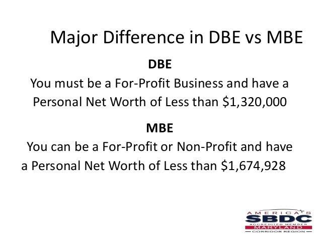 Disadvantaged Business Enterprise (DBE)