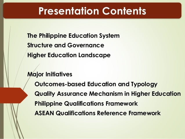 8a ched philippines seameo presentation Slide 2