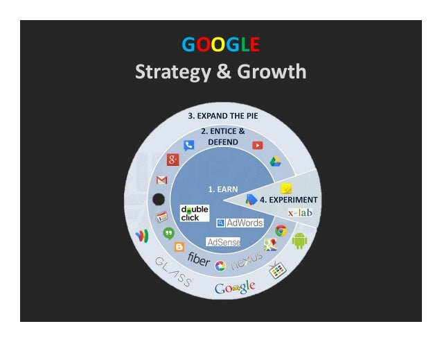 google strategic plan Mapping the business strategy: a strategic management analysis of google inc introduction google inc was registered for  google strategic plan uploaded by.