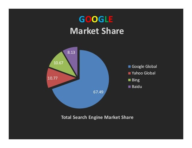 google growth Google went public 10 years ago today and it was obvious even then that  google—already the world's top search engine—was an ambitious,.