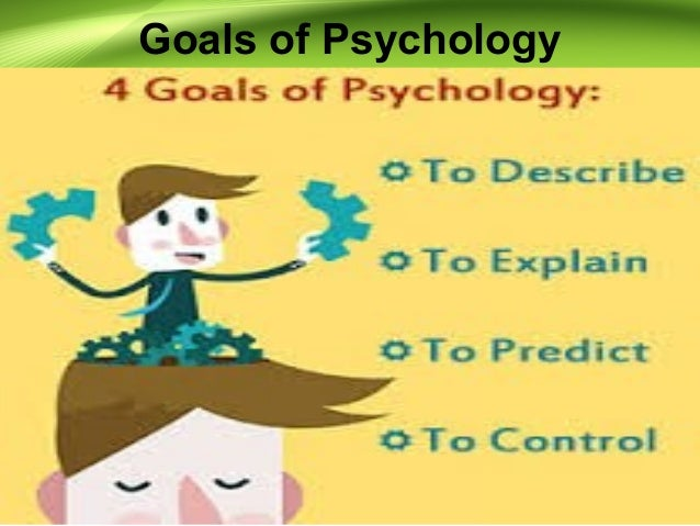 the four goals of psychology Four goals of psychology - duration: meaning of psycologywhat is the meaning and goals of psychologyba psychology (arts) gurukpo - duration: 2:58.