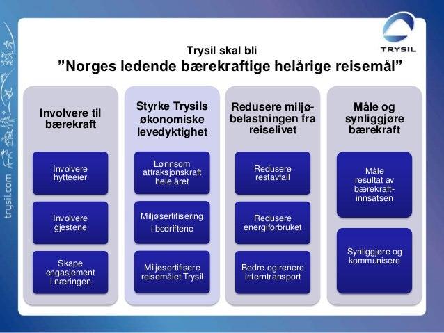 """Trysil skal bli""""Norges ledende bærekraftige helårige reisemål""""Styrke TrysilsøkonomiskelevedyktighetLønnsomattraksjonskraft..."""
