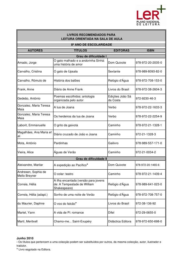 LIVROS RECOMENDADOS PARA                                    LEITURA ORIENTADA NA SALA DE AULA                             ...