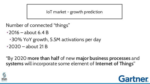 """IoT market - growth prediction Number of connected """"things"""" •2016 – about 6.4 B •30% YoY growth, 5.5M activations per day ..."""
