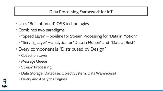Iot Sensors Data – Hot to Cold