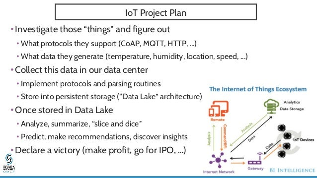 Data Lake IoT Devices SQL Apps & AnalyticsMQTT, CoAP and HTTP REFERENCE ARCHITECTURE (?) Not so fast, my friend.