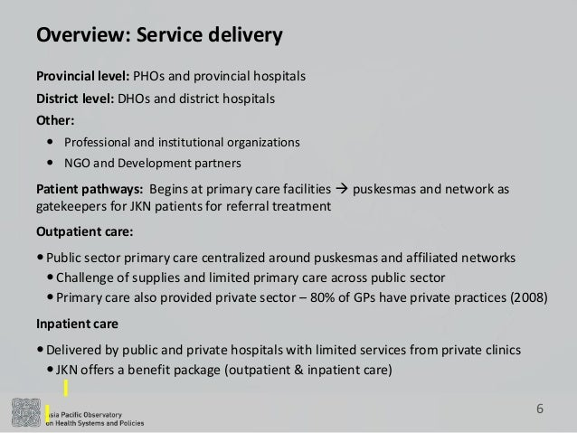 Apo The Republic Of Indonesia Health System Review Health In Transit