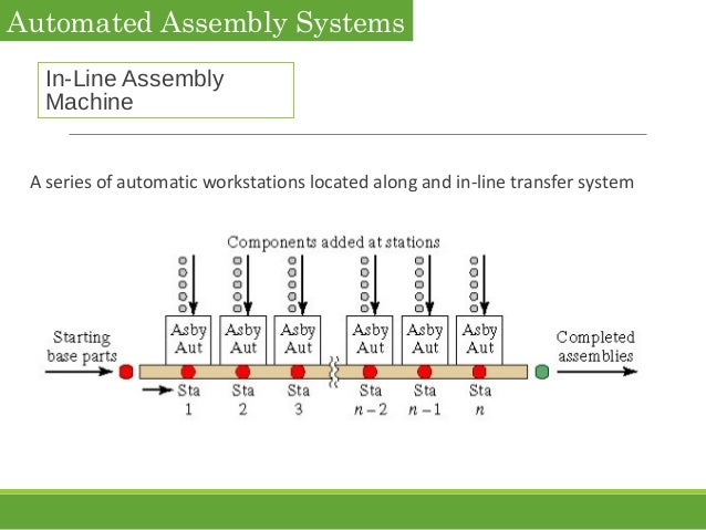 8 Automated Assembly