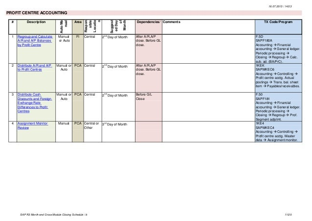 schedule of accounts receivable template