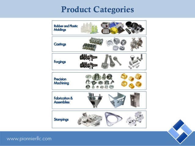 basic manufacturing cost categories essay The products of the chemical industry can be divided into three categories: basic   these are relatively low cost chemicals used throughout manufacturing and.