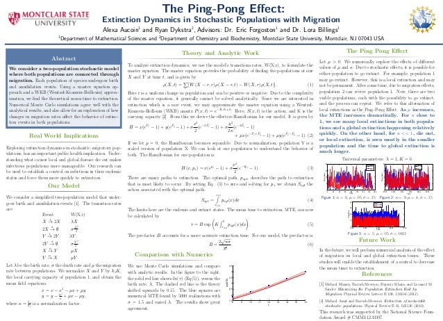 The Ping-Pong Effect: Extinction Dynamics in Stochastic Populations with Migration Alexa Aucoin1 and Ryan Dykstra2 , Adviso...