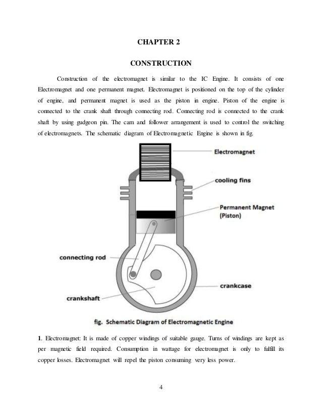 Magnetic Repulsion Piston Engine Seminar Ppt