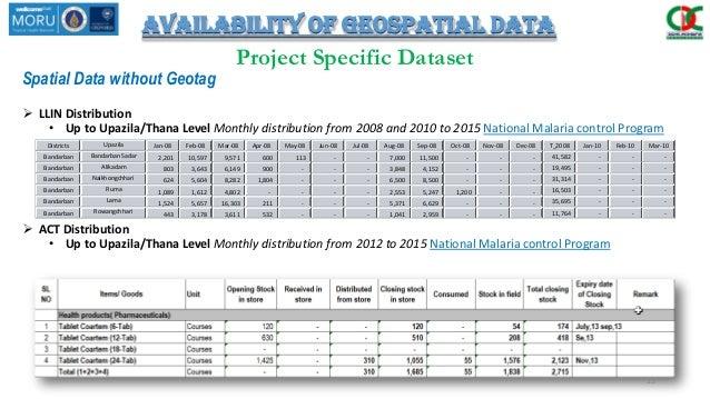 GIS Data Availability in Bangladesh_Final