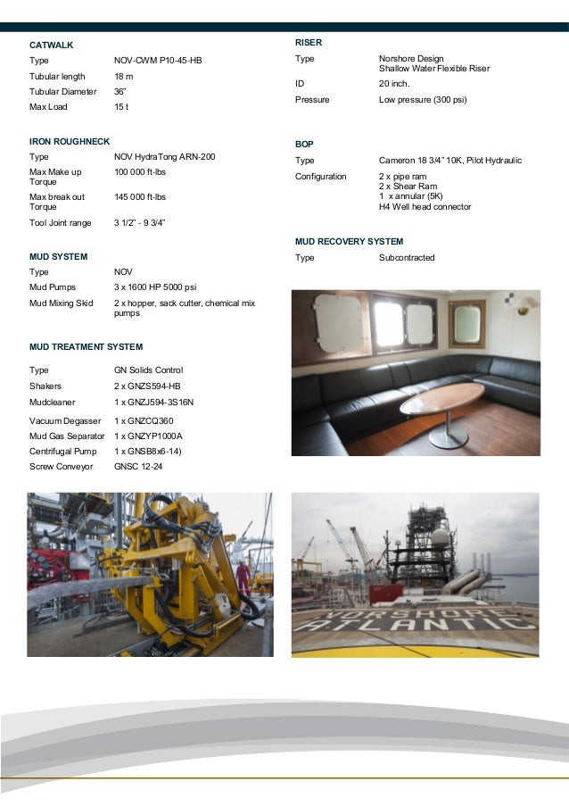 Norshore Atlantic Specifications