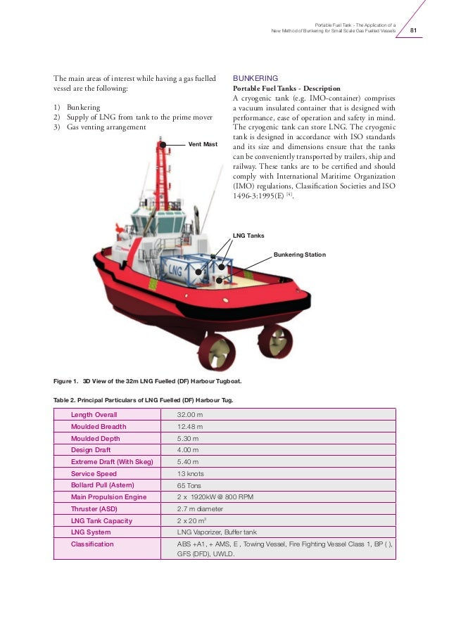 Portable Fuel Tank The Application Of A New Method Of