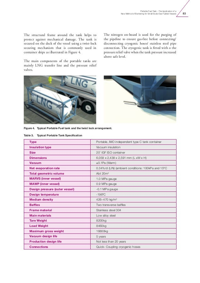Portable Fuel Tank - The Application of a New Method of