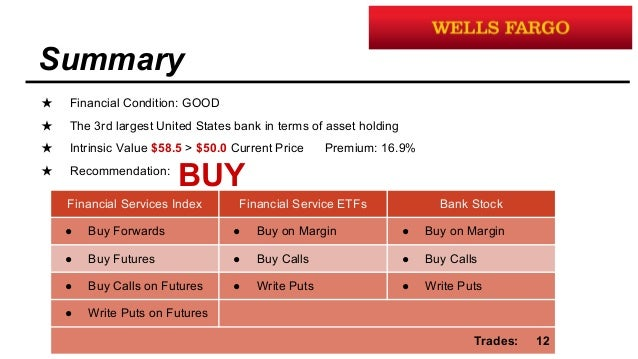 Wells Fargo Valuation Report2 – Wells Fargo Financial Worksheet