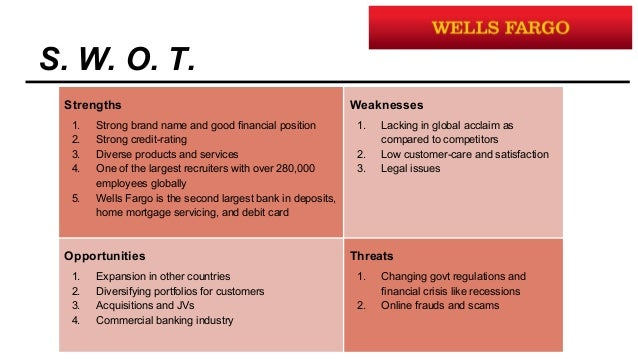swot analysis for bank of america Using a swot analysis for investments or company stocks can be a valuable  tool for investors to fully understand the risks and opportunities of.