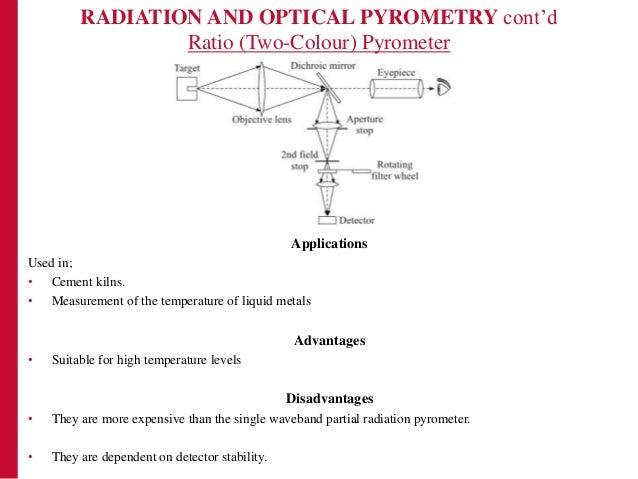 experimental and measurement methods final work pyrometer 18