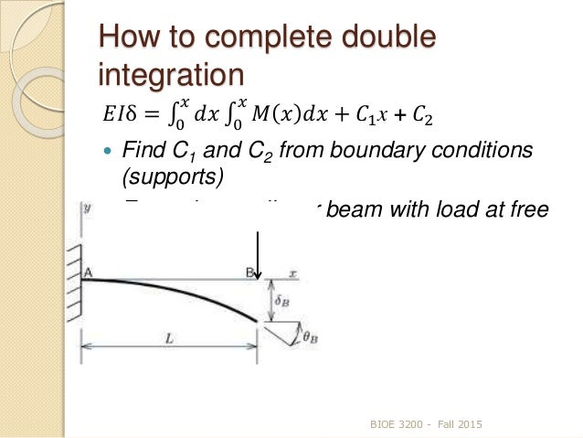 double integration method beam deflection examples pdf