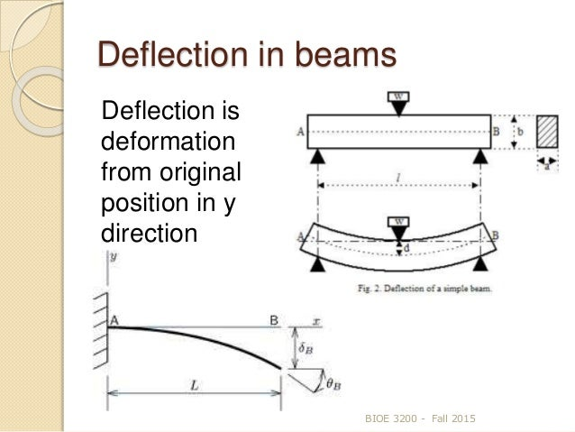 Deflection ...