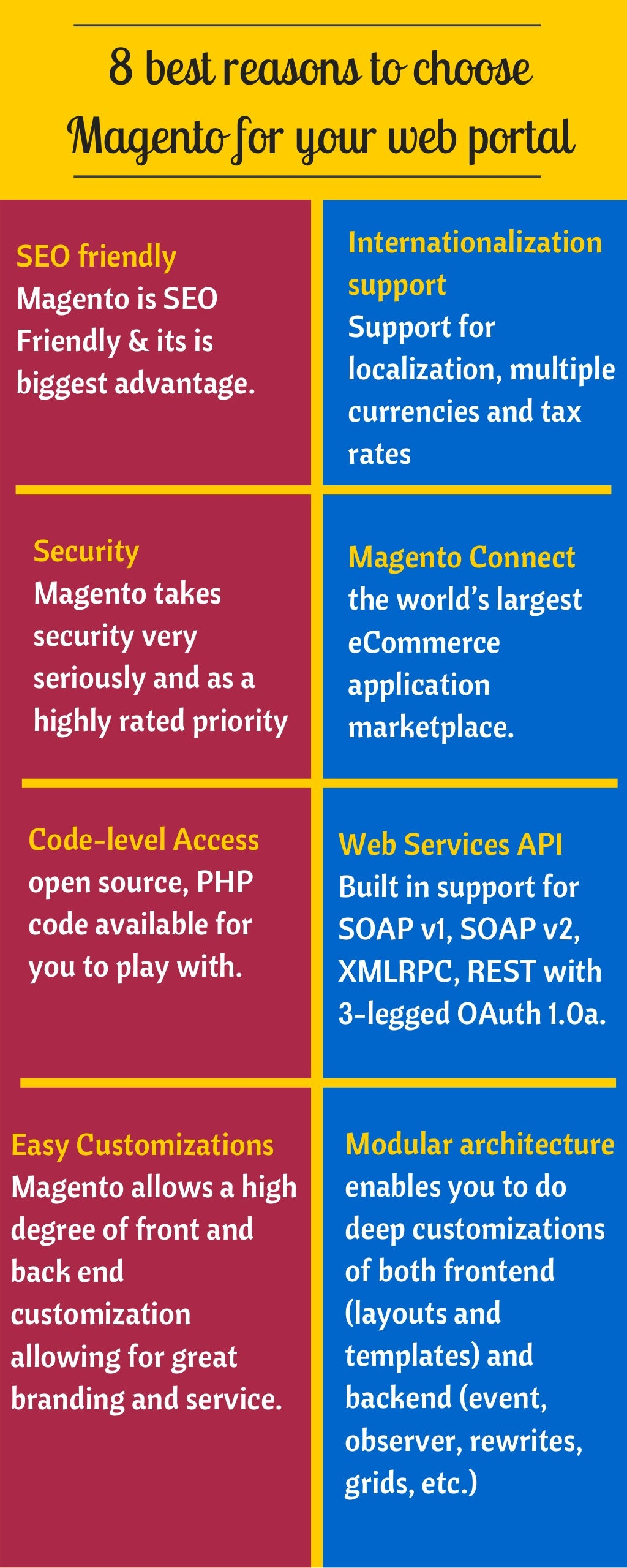 8 best reasons to choose magento for your web portal