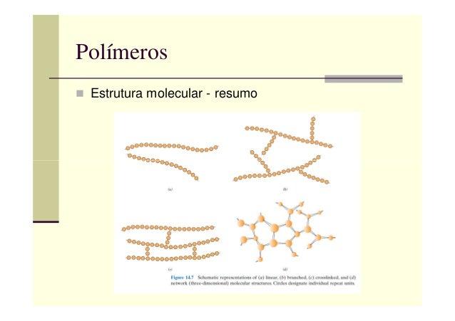 Polimeros polmeros estrutura molecular resumo ccuart Images