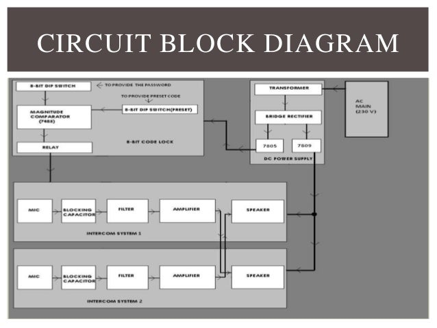 8 bit digital code lock intercom system 5 638?cb=1415492004 8 bit digital code lock intercom system