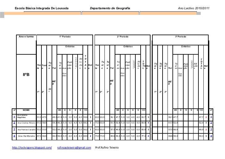 Escola Básica Integrada De Lousada                                                     Departamento de Geografia          ...