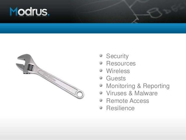 www.modrus.com