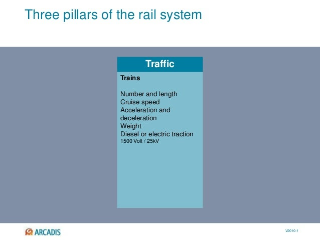 V2010-1 Traffic Three pillars of the rail system Trains Number and length Cruise speed Acceleration and deceleration Weigh...