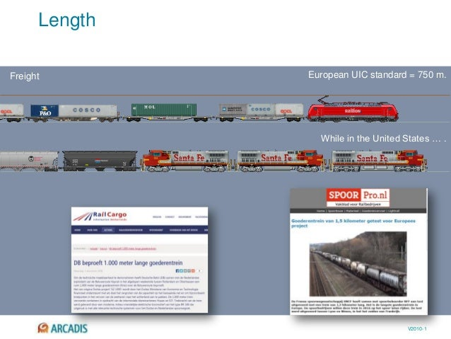 V2010-1 Length Freight European UIC standard = 750 m. While in the United States … .
