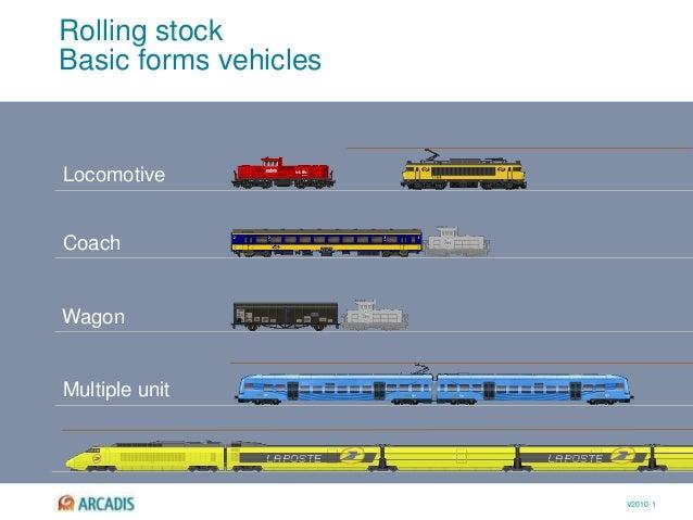 V2010-1 Rolling stock Basic forms vehicles Locomotive Wagon Coach Multiple unit