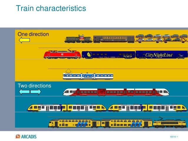 V2010-1 Train characteristics One direction Two directions