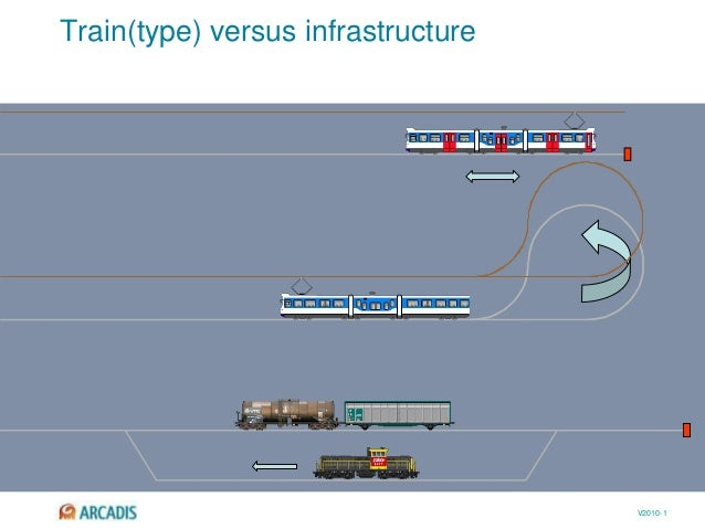 V2010-1 Train(type) versus infrastructure