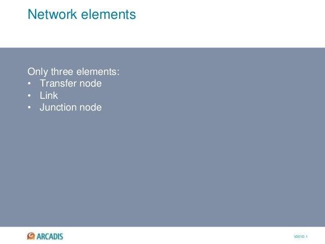 V2010-1 Network elements Only three elements: • Transfer node • Link • Junction node