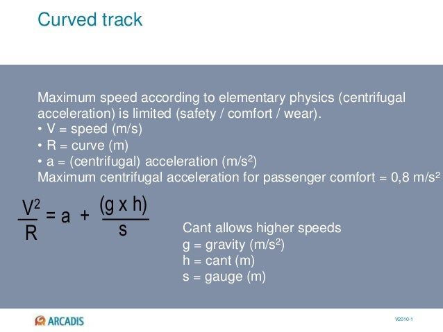 V2010-1 V2 R = a Cant allows higher speeds g = gravity (m/s2) h = cant (m) s = gauge (m) (g x h) s + Maximum speed accordi...