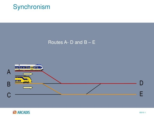 V2010-1 Synchronism D EC A B Routes A- D and B – E