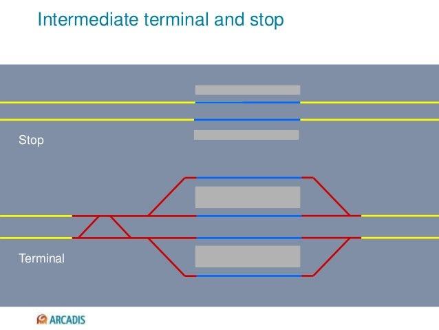 Intermediate terminal and stop Stop Terminal