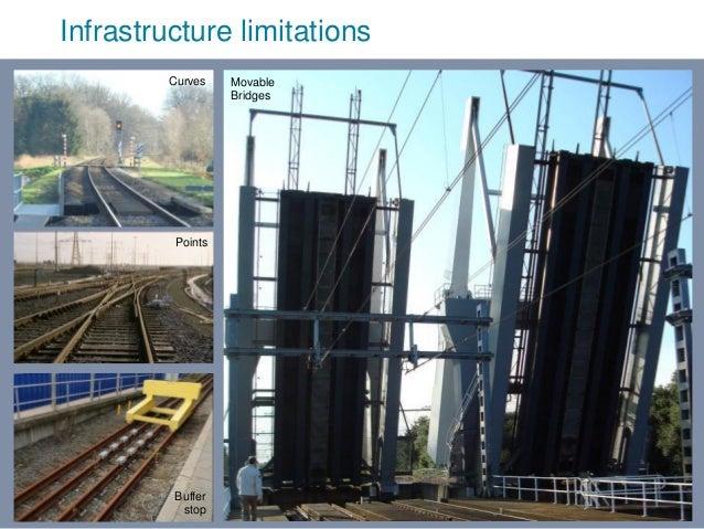 V2010-1 Infrastructure limitations Movable Bridges Curves Points Buffer stop