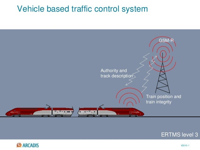 V2010-1 Vehicle based traffic control system Authority and track description GSM-R Train position and train integrity ERTM...