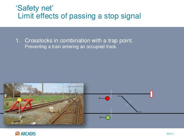 V2010-1 'Safety net' Limit effects of passing a stop signal 1. Crosslocks in combination with a trap point. Preventing a t...