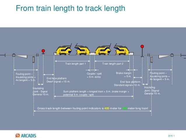 2010-1 Brake margin = 5 m. Couple / split = 5 m. extra Train length part 1 Train length part 2 Sum platform length = longe...